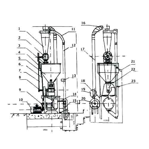 http://www.biodiesel-machine.com/image/flour-mill-FS30.jpg