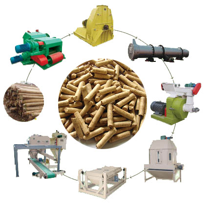 Use Wood Press Machine to Make Fuel Pellets