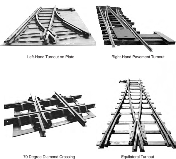 different types of railway turnout