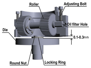 pellet mill roller structure