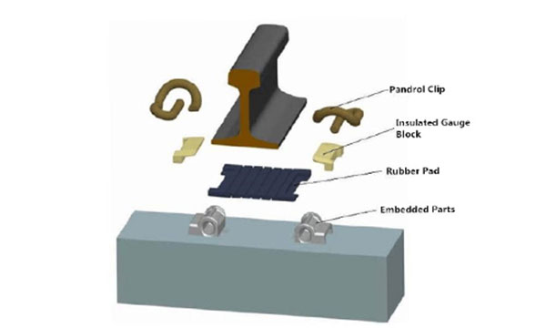 rail pads for E-type rail fastening system