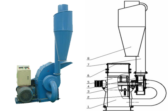 small hammer mill structure